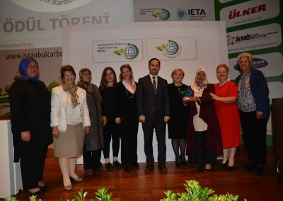 IV. Istanbul Carbon Summit (90)