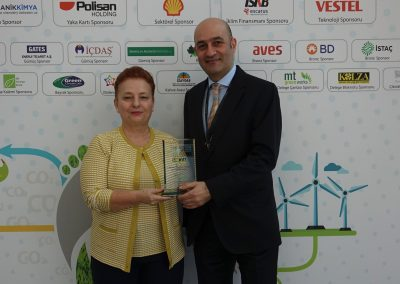 V. Istanbul Carbon Summit (109 Plaket)
