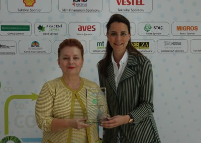V. Istanbul Carbon Summit (117 Plaket)